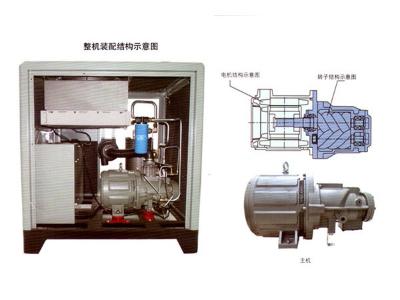 捷豹空压机YCS20(20HP)