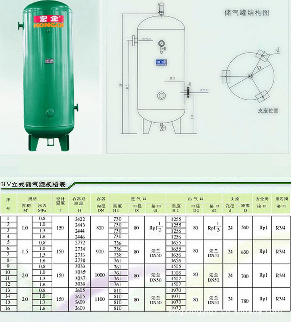 宏企储气罐规格