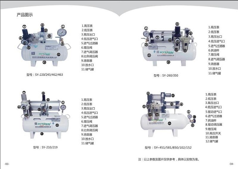 空气增压泵3