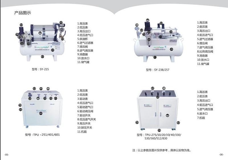 空气增压泵4