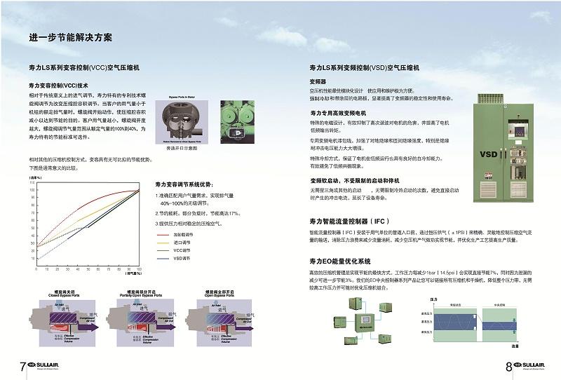 寿力LS90-450KW喷油螺杆机_04