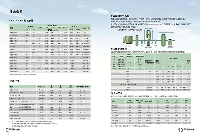 寿力LS90-450KW喷油螺杆机_05