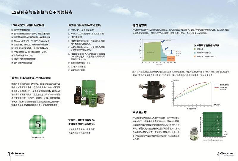 寿力LS90-450KW喷油螺杆机_02