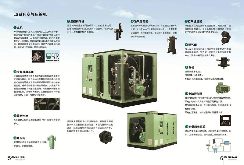 寿力LS90-450KW喷油螺杆机_03