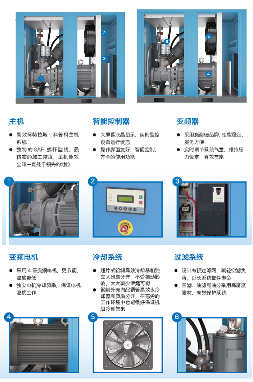 凌格风LS系列螺杆式空压机 (2)