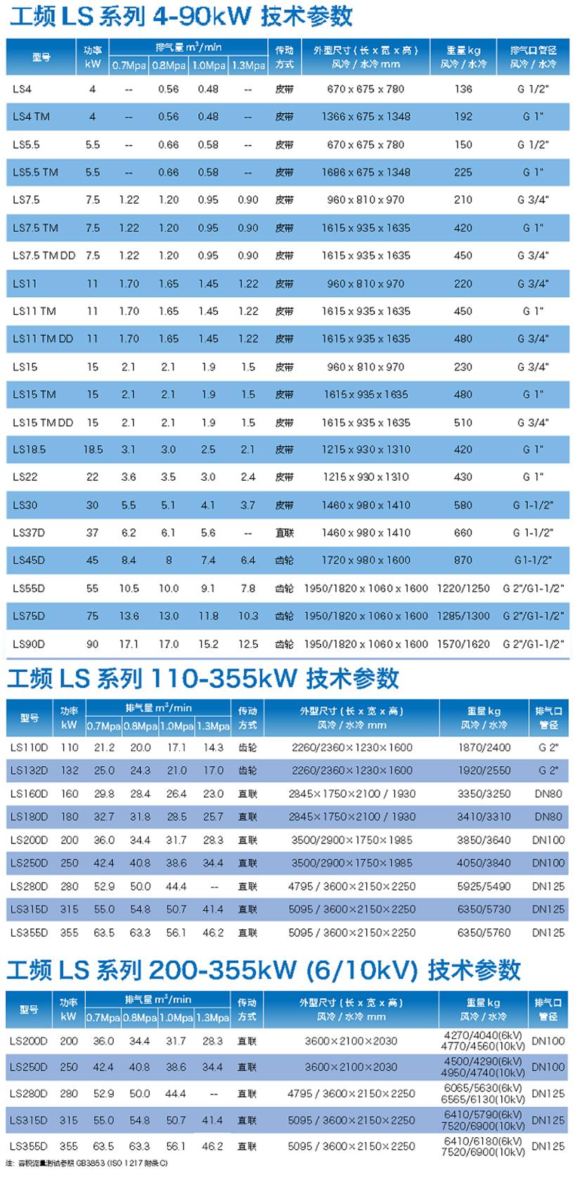 凌格风LS系列螺杆式空压机 (3)