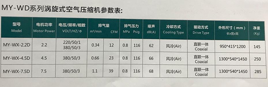 广东马元涡旋式空压机MY-WD系列参数