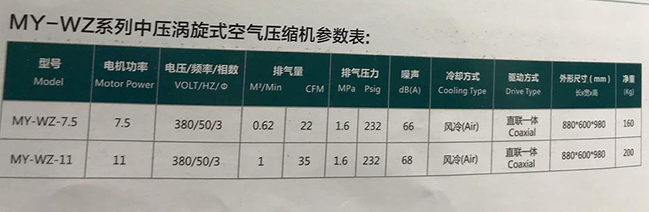 广东马元涡旋式空压机MY-WZ系列参数