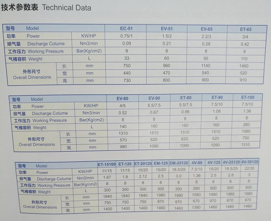 台湾捷豹活塞式空压机