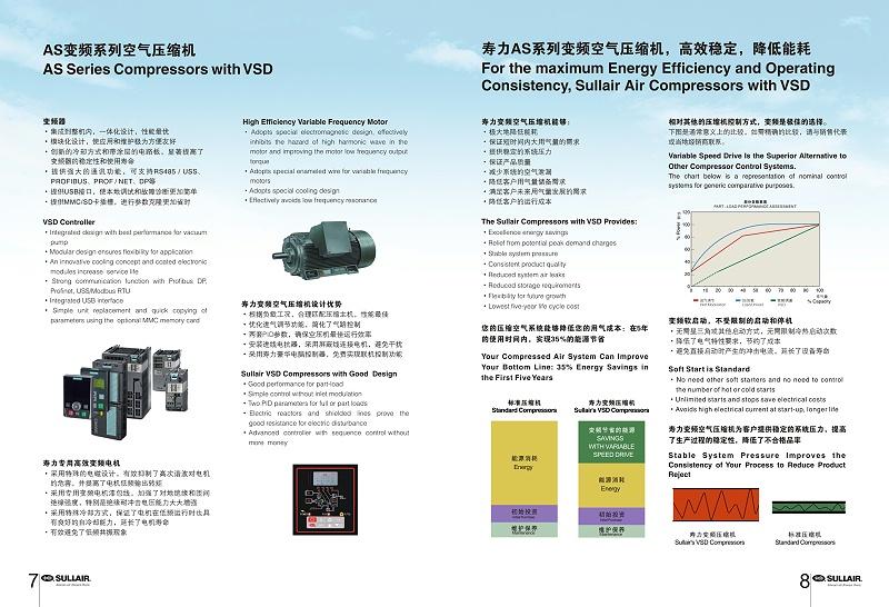 美国寿力AS系列微油螺杆式空压机-5