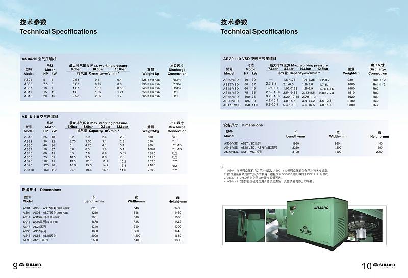 美国寿力AS系列微油螺杆式空压机-6