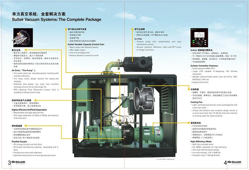 寿力螺杆真空泵VS系列-3