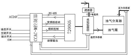 螺杆空压机控制原理图